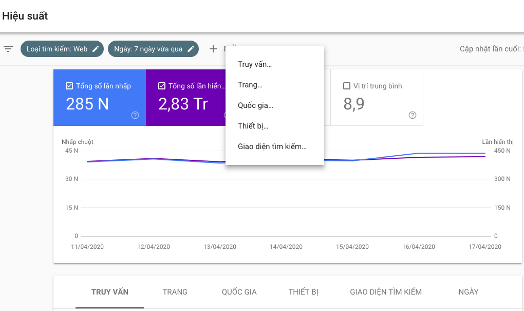 Hiệu suất trong Google Search Console